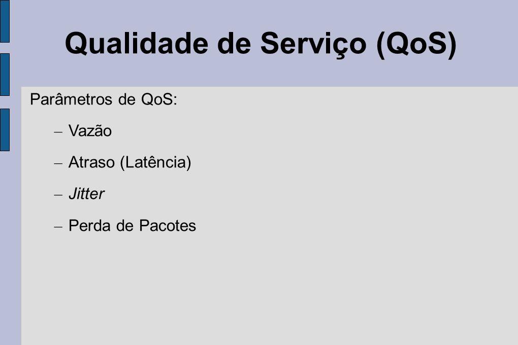 Qualidade de Serviço (QoS) Parâmetros de QoS: – Vazão – Atraso (Latência) – Jitter – Perda de Pacotes