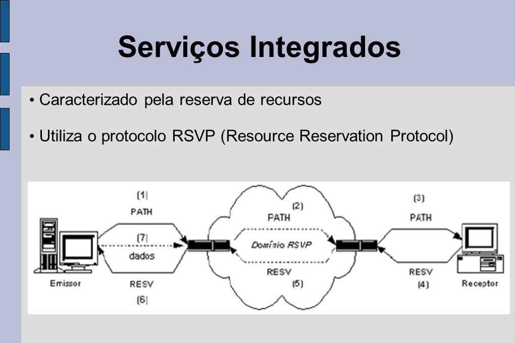 Serviços Integrados Caracterizado pela reserva de recursos Utiliza o protocolo RSVP (Resource Reservation Protocol)