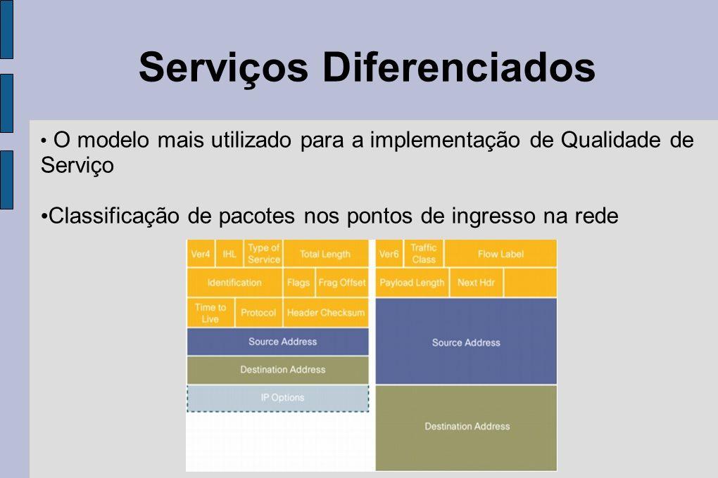 Serviços Diferenciados O modelo mais utilizado para a implementação de Qualidade de Serviço Classificação de pacotes nos pontos de ingresso na rede