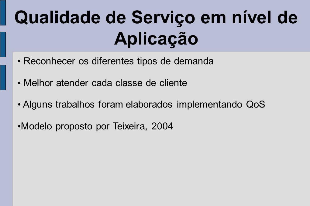 Qualidade de Serviço em nível de Aplicação Reconhecer os diferentes tipos de demanda Melhor atender cada classe de cliente Alguns trabalhos foram elab