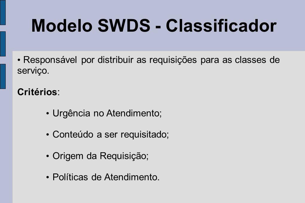 Modelo SWDS - Classificador Responsável por distribuir as requisições para as classes de serviço. Critérios: Urgência no Atendimento; Conteúdo a ser r