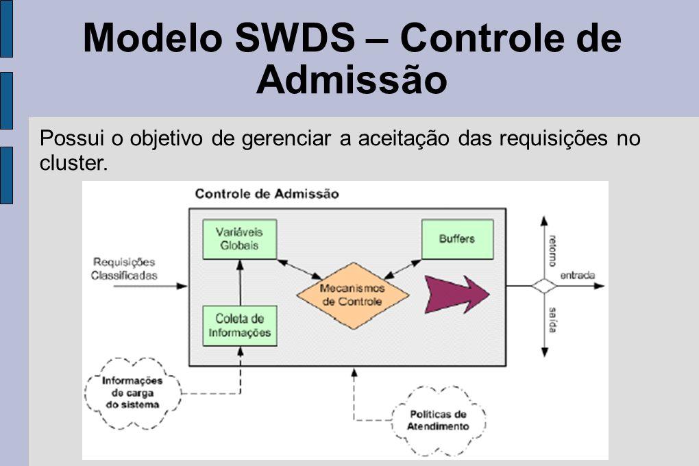 Modelo SWDS – Controle de Admissão Possui o objetivo de gerenciar a aceitação das requisições no cluster.