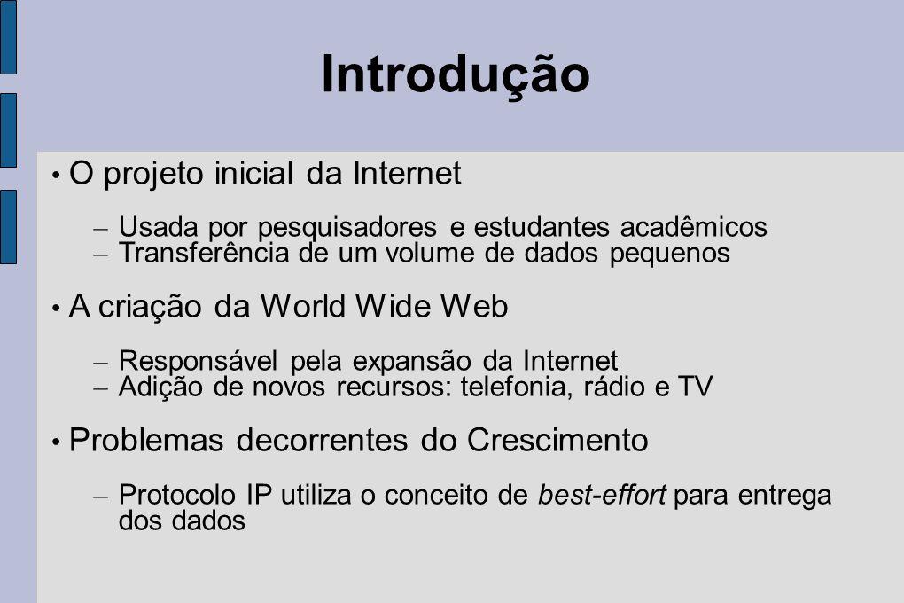 Introdução O projeto inicial da Internet – Usada por pesquisadores e estudantes acadêmicos – Transferência de um volume de dados pequenos A criação da