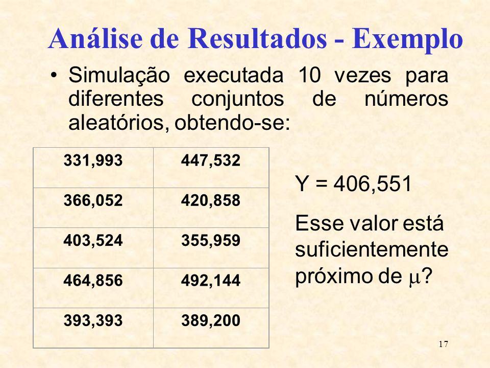 17 Análise de Resultados - Exemplo Simulação executada 10 vezes para diferentes conjuntos de números aleatórios, obtendo-se: 331,993447,532 366,052420