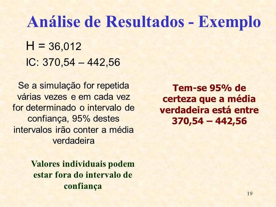 19 Análise de Resultados - Exemplo H = 36,012 IC: 370,54 – 442,56 Tem-se 95% de certeza que a média verdadeira está entre 370,54 – 442,56 Valores indi
