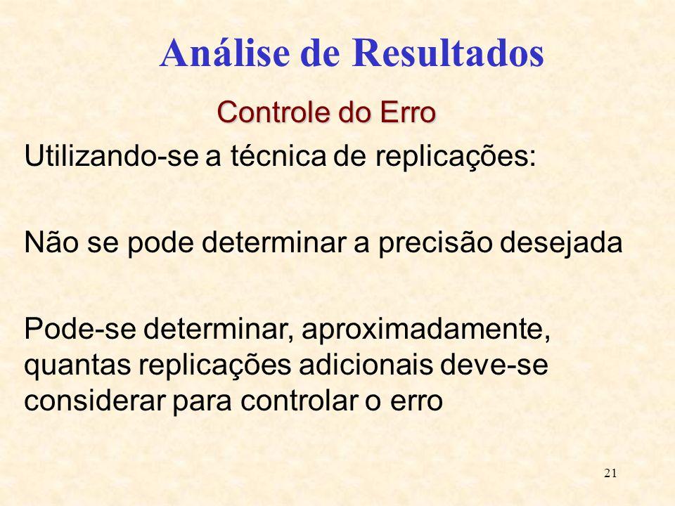 21 Análise de Resultados Controle do Erro Utilizando-se a técnica de replicações: Não se pode determinar a precisão desejada Pode-se determinar, aprox