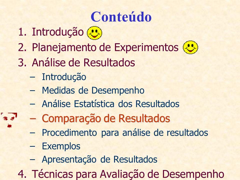 Conteúdo 1.Introdução 2.Planejamento de Experimentos 3.Análise de Resultados –Introdução –Medidas de Desempenho –Análise Estatística dos Resultados –C