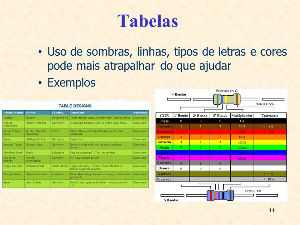 44 Tabelas Uso de sombras, linhas, tipos de letras e cores pode mais atrapalhar do que ajudar Exemplos