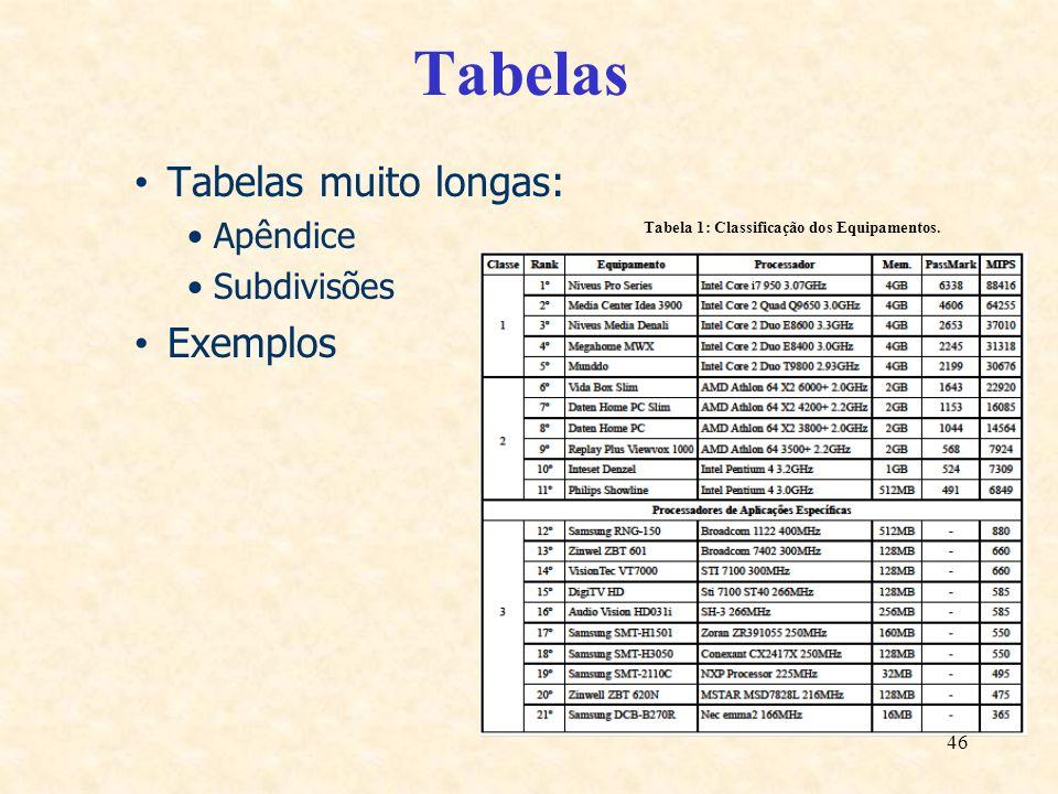 46 Tabelas Tabelas muito longas: Apêndice Subdivisões Exemplos Tabela 1: Classificação dos Equipamentos.