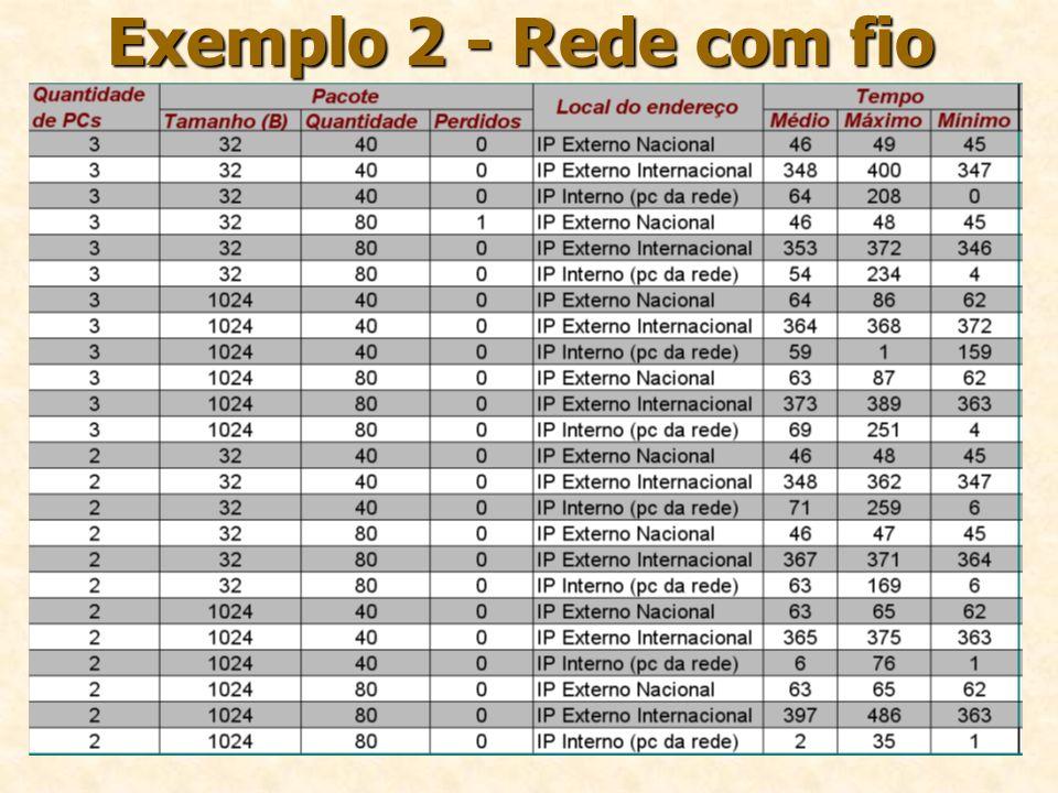 68 Exemplo 2 - Rede com fio