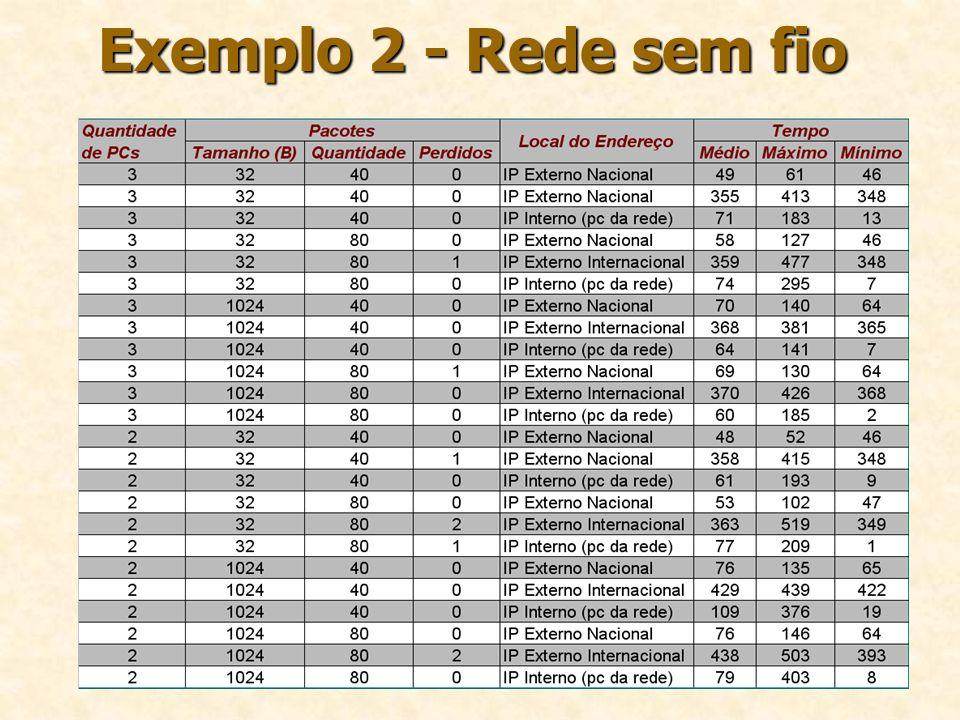 69 Exemplo 2 - Rede sem fio