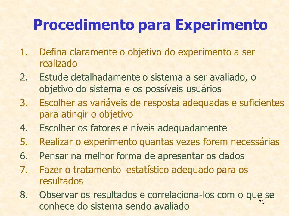 71 Procedimento para Experimento 1.Defina claramente o objetivo do experimento a ser realizado 2.Estude detalhadamente o sistema a ser avaliado, o obj