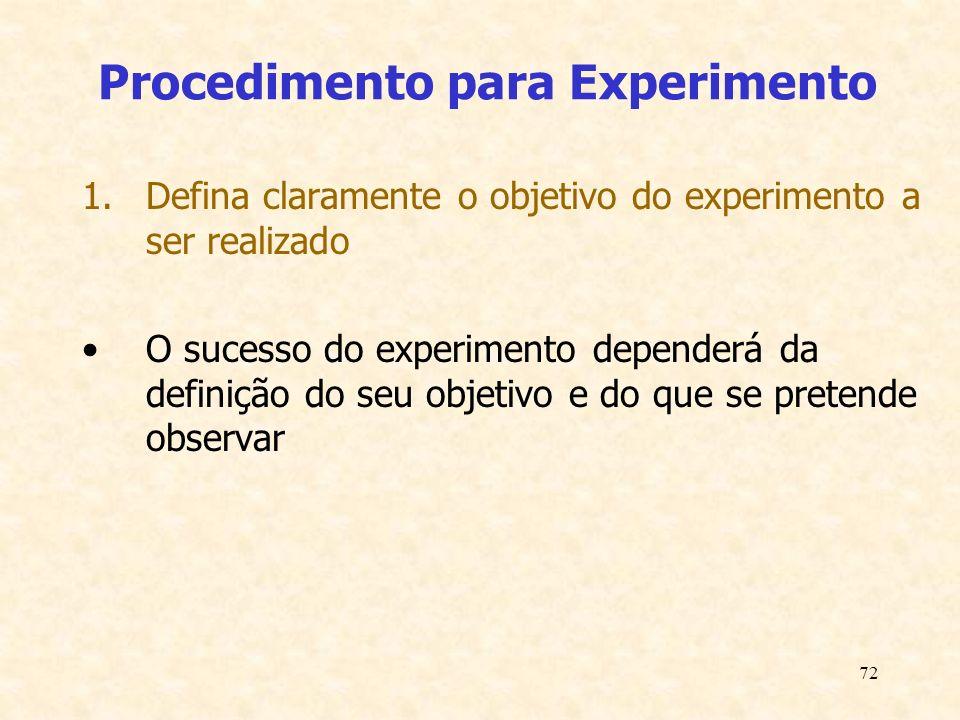 72 Procedimento para Experimento 1.Defina claramente o objetivo do experimento a ser realizado O sucesso do experimento dependerá da definição do seu