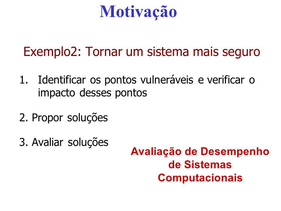 Motivação Exemplo2: Tornar um sistema mais seguro 1.Identificar os pontos vulneráveis e verificar o impacto desses pontos 2. Propor soluções 3. Avalia