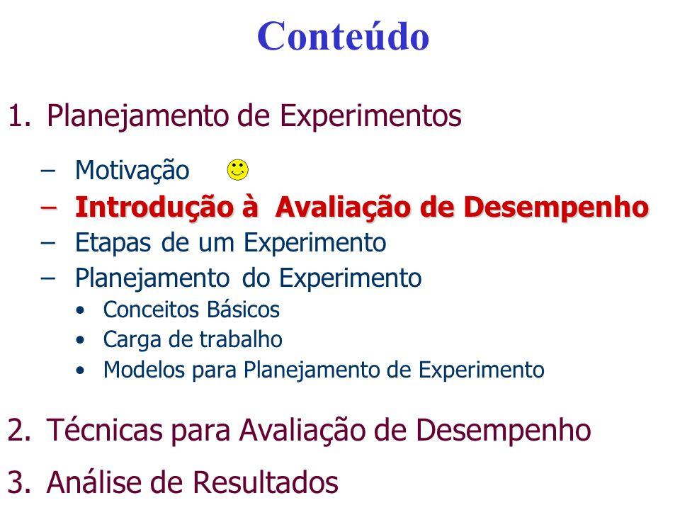 Conteúdo 1.Planejamento de Experimentos –Motivação –Introdução à Avaliação de Desempenho –Etapas de um Experimento –Planejamento do Experimento Concei