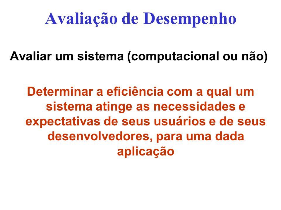Avaliação de Desempenho Avaliar um sistema (computacional ou não) Determinar a eficiência com a qual um sistema atinge as necessidades e expectativas