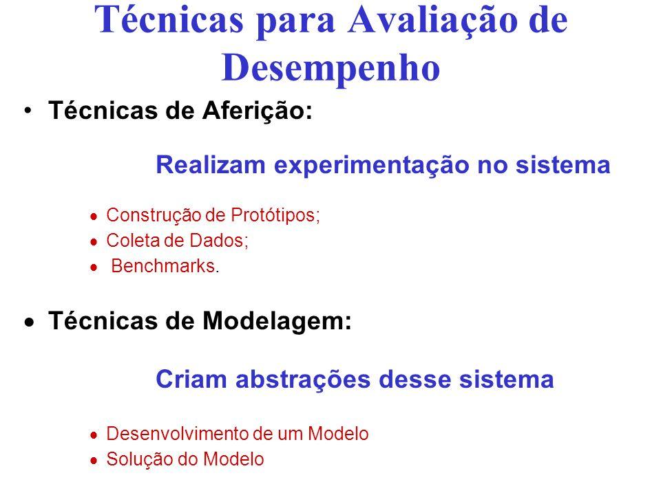 Técnicas para Avaliação de Desempenho Técnicas de Aferição: Realizam experimentação no sistema Construção de Protótipos; Coleta de Dados; Benchmarks.
