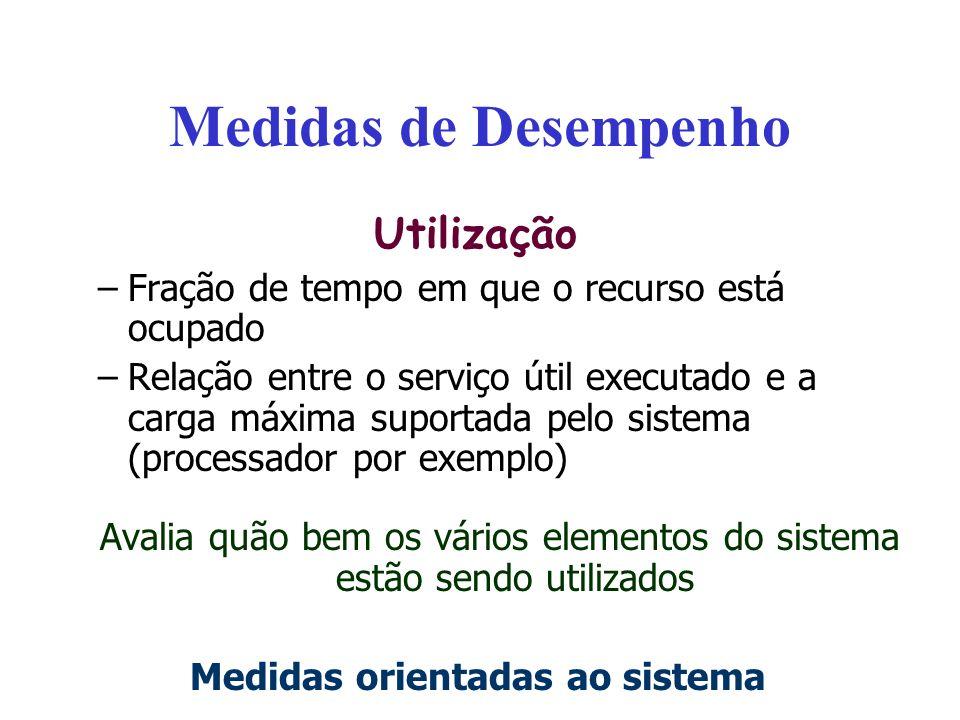 Medidas de Desempenho Utilização –Fração de tempo em que o recurso está ocupado –Relação entre o serviço útil executado e a carga máxima suportada pel
