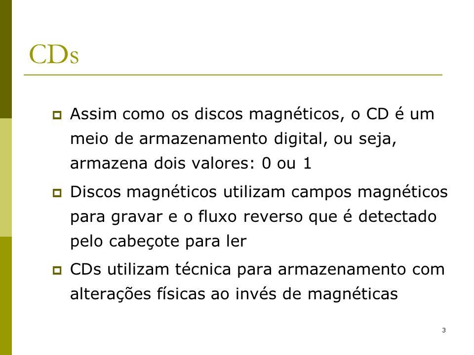 4 CDs Feito de um substrato de policarbonato medindo 12 cm de diâmetro e aproximadamente 1 mm de espessura coberto por uma camada altamente reflexiva, normalmente o alumínio Antigamente, utilizava-se somente para leitura (CD-ROM) Atualmente, leitura e gravação (CD-R e CD-RW)