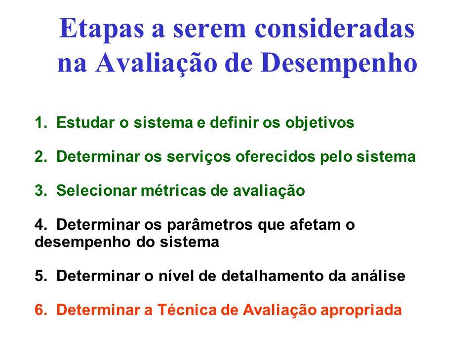 Etapas a serem consideradas na Avaliação de Desempenho 1. Estudar o sistema e definir os objetivos 2. Determinar os serviços oferecidos pelo sistema 3