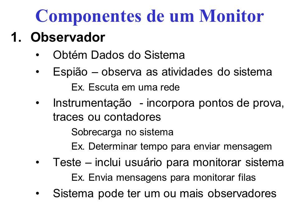Componentes de um Monitor 1.Observador Obtém Dados do Sistema Espião – observa as atividades do sistema Ex. Escuta em uma rede Instrumentação - incorp
