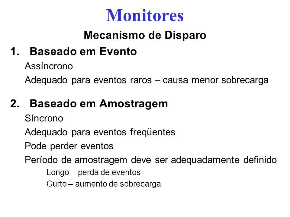 Monitores Mecanismo de Disparo 1.Baseado em Evento Assíncrono Adequado para eventos raros – causa menor sobrecarga 2.Baseado em Amostragem Síncrono Ad