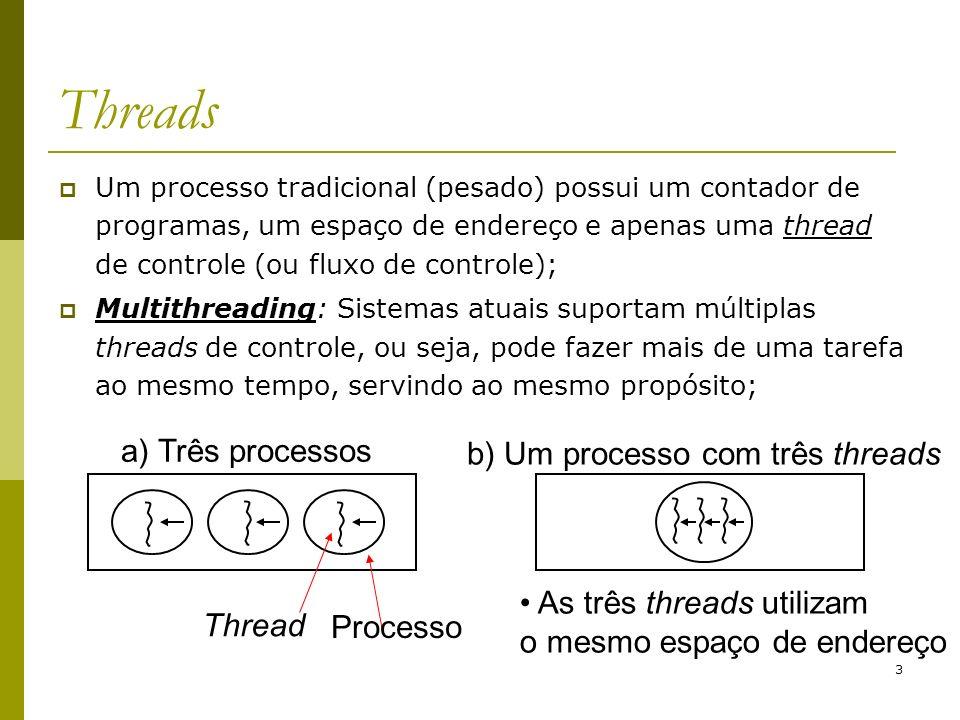 4 Threads Thread é uma entidade básica de utilização da CPU Também são conhecidas como processos leves (lightweight process ou LWP); Processos com múltiplas threads podem realizar mais de uma tarefa de cada vez; Processos são usados para agrupar recursos; threads são as entidades escalonadas para execução na CPU A CPU alterna entre as threads dando a impressão de que elas estão executando em paralelo;