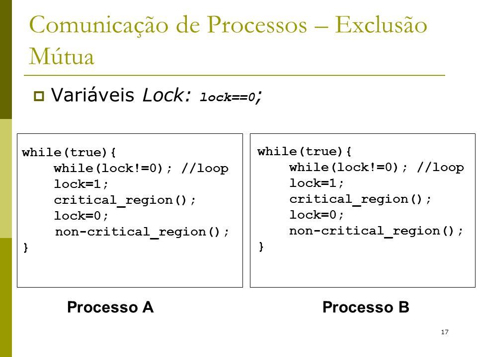 17 Comunicação de Processos – Exclusão Mútua Variáveis Lock: lock==0 ; while(true){ while(lock!=0); //loop lock=1; critical_region(); lock=0; non-critical_region(); } Processo A while(true){ while(lock!=0); //loop lock=1; critical_region(); lock=0; non-critical_region(); } Processo B
