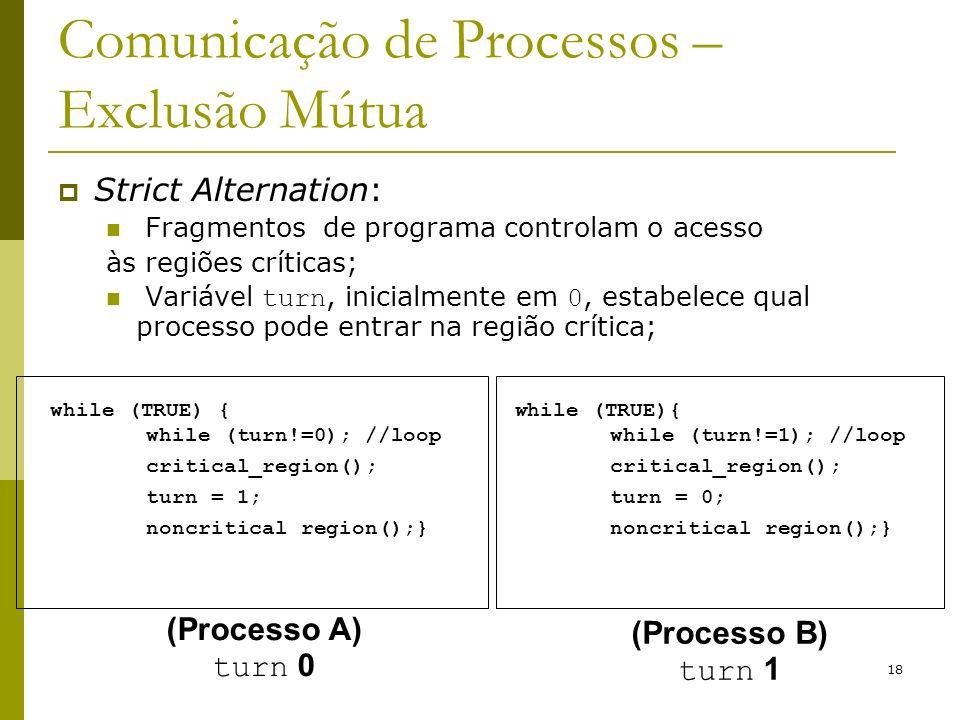 18 Comunicação de Processos – Exclusão Mútua Strict Alternation: Fragmentos de programa controlam o acesso às regiões críticas; Variável turn, inicialmente em 0, estabelece qual processo pode entrar na região crítica; (Processo A) turn 0 (Processo B) turn 1 while (TRUE) { while (turn!=0); //loop critical_region(); turn = 1; noncritical region();} while (TRUE){ while (turn!=1); //loop critical_region(); turn = 0; noncritical region();}