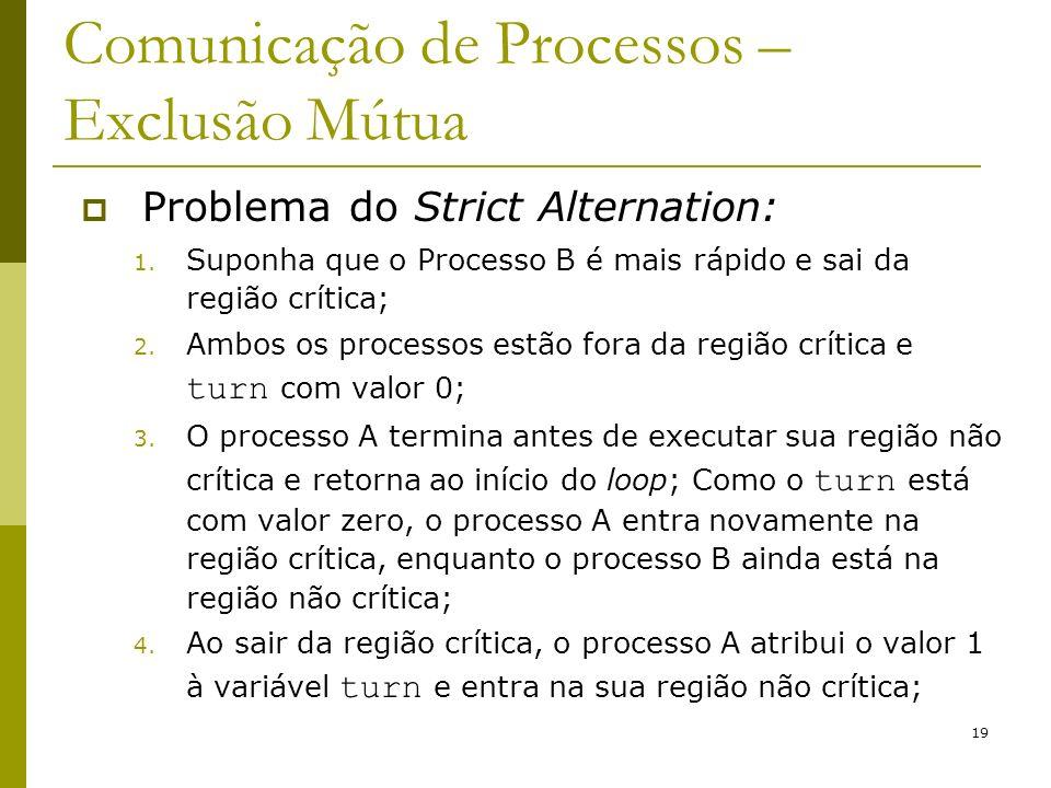19 Comunicação de Processos – Exclusão Mútua Problema do Strict Alternation: 1.