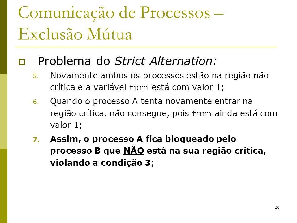 20 Comunicação de Processos – Exclusão Mútua Problema do Strict Alternation: 5.