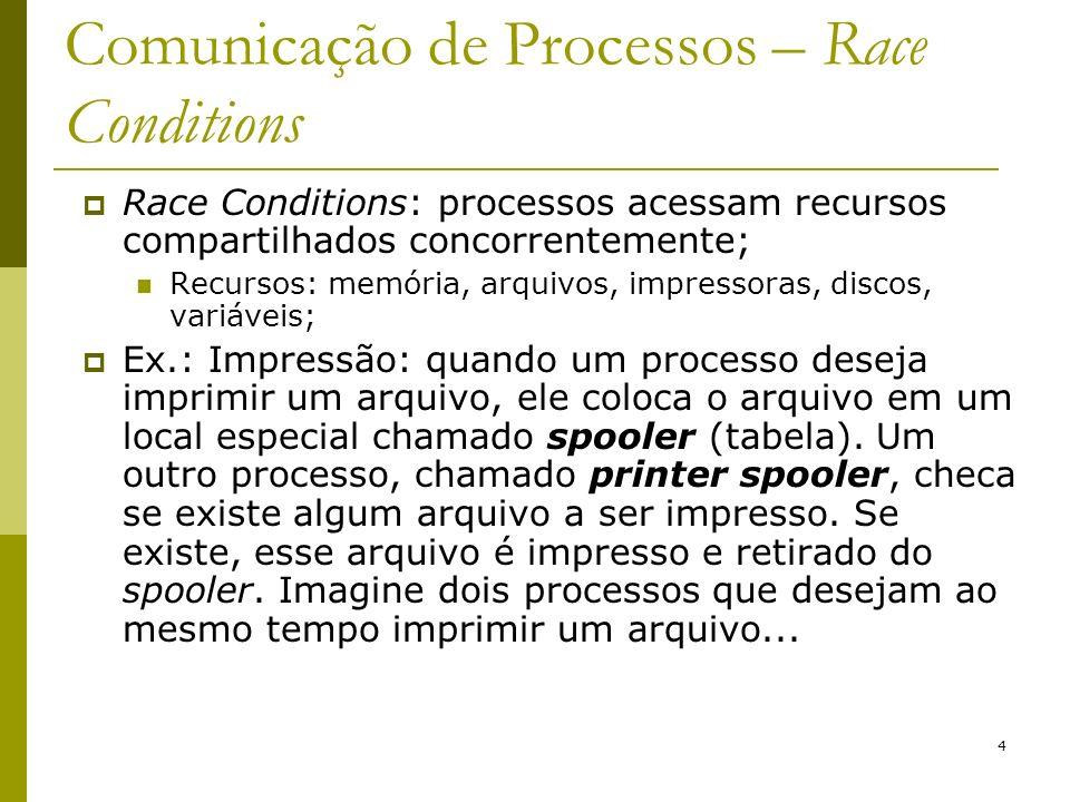 4 Comunicação de Processos – Race Conditions Race Conditions: processos acessam recursos compartilhados concorrentemente; Recursos: memória, arquivos, impressoras, discos, variáveis; Ex.: Impressão: quando um processo deseja imprimir um arquivo, ele coloca o arquivo em um local especial chamado spooler (tabela).