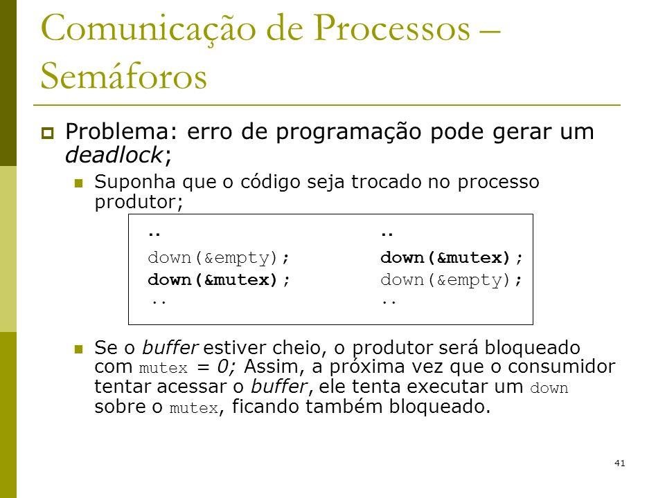 41 Comunicação de Processos – Semáforos Problema: erro de programação pode gerar um deadlock; Suponha que o código seja trocado no processo produtor; Se o buffer estiver cheio, o produtor será bloqueado com mutex = 0; Assim, a próxima vez que o consumidor tentar acessar o buffer, ele tenta executar um down sobre o mutex, ficando também bloqueado...