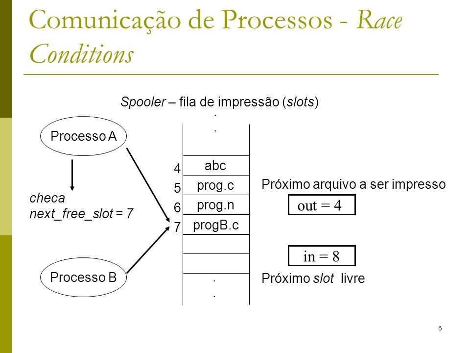 6 Comunicação de Processos - Race Conditions abc prog.c prog.n 4 5 6 7........