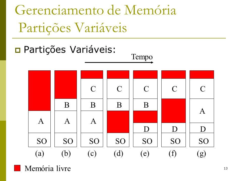 13 Gerenciamento de Memória Partições Variáveis Partições Variáveis: SO A (a) SO A (b) B SO A (c) B C SO (d) B C SO (e) B C D SO (f) C D SO (g) C D A