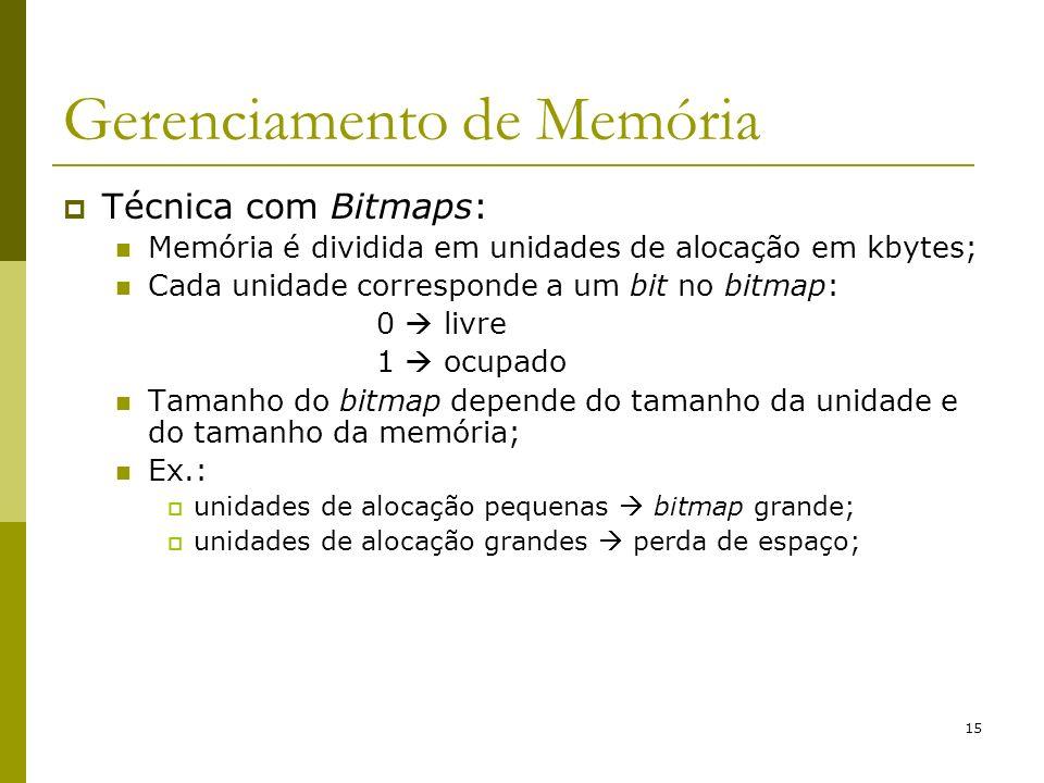 15 Gerenciamento de Memória Técnica com Bitmaps: Memória é dividida em unidades de alocação em kbytes; Cada unidade corresponde a um bit no bitmap: 0