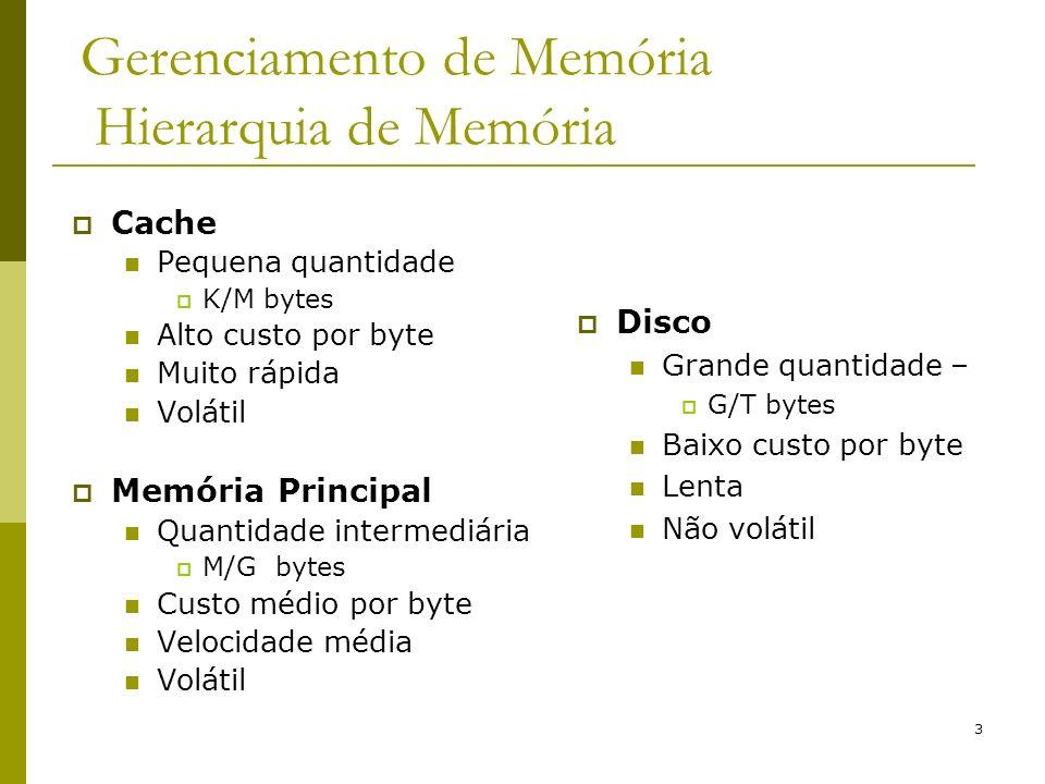3 Gerenciamento de Memória Hierarquia de Memória Cache Pequena quantidade K/M bytes Alto custo por byte Muito rápida Volátil Memória Principal Quantid