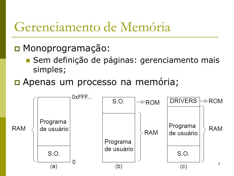 5 Gerenciamento de Memória Monoprogramação: Sem definição de páginas: gerenciamento mais simples; Apenas um processo na memória; Programa de usuário 0