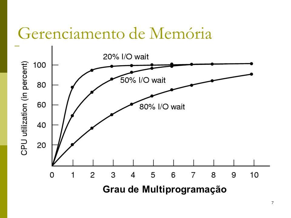 8 Gerenciamento de Memória Partições/Alocação Utilizando Multiprogramação, a memória pode ser particionada de duas maneiras: Partições fixas (ou alocação estática); Partições variáveis (ou alocação dinâmica); Partições Fixas: Tamanho e número de partições são fixos (estáticos); Não é atrativo, porque partições fixas tendem a desperdiçar memória (Qualquer espaço não utilizado é literalmente perdido) Mais simples;