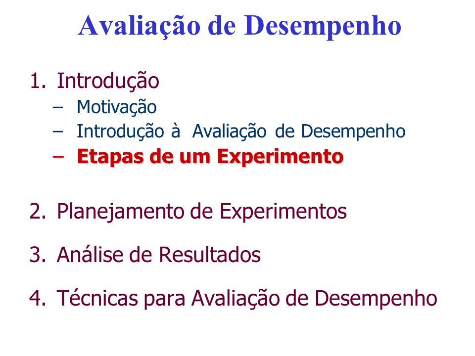 Avaliação de Desempenho 1.Introdução –Motivação –Introdução à Avaliação de Desempenho –Etapas de um Experimento 2.Planejamento de Experimentos 3.Análi