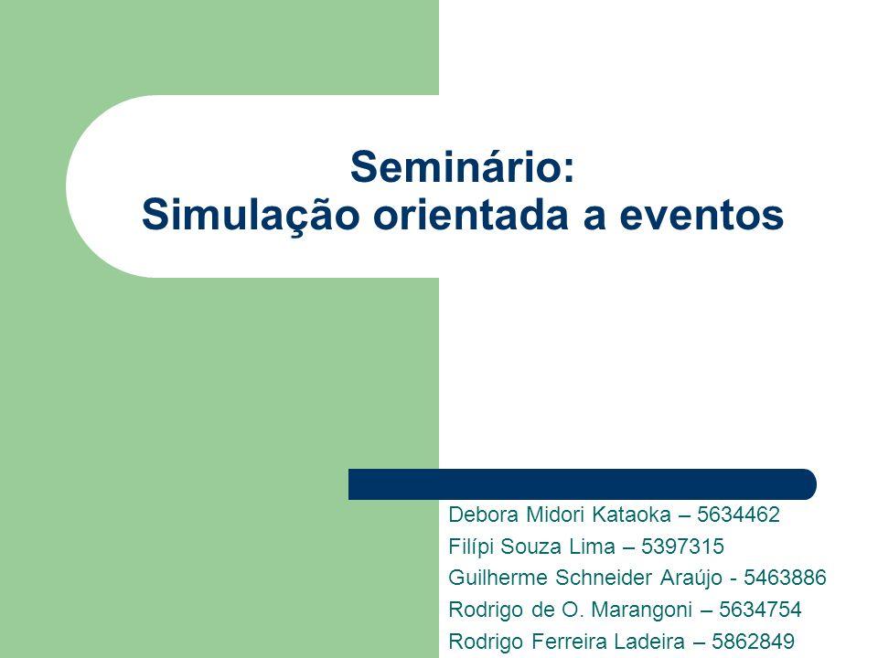 Estrutura da apresentação Introdução Modelos de simulação Simulador orientado a eventos Exemplos Conclusão
