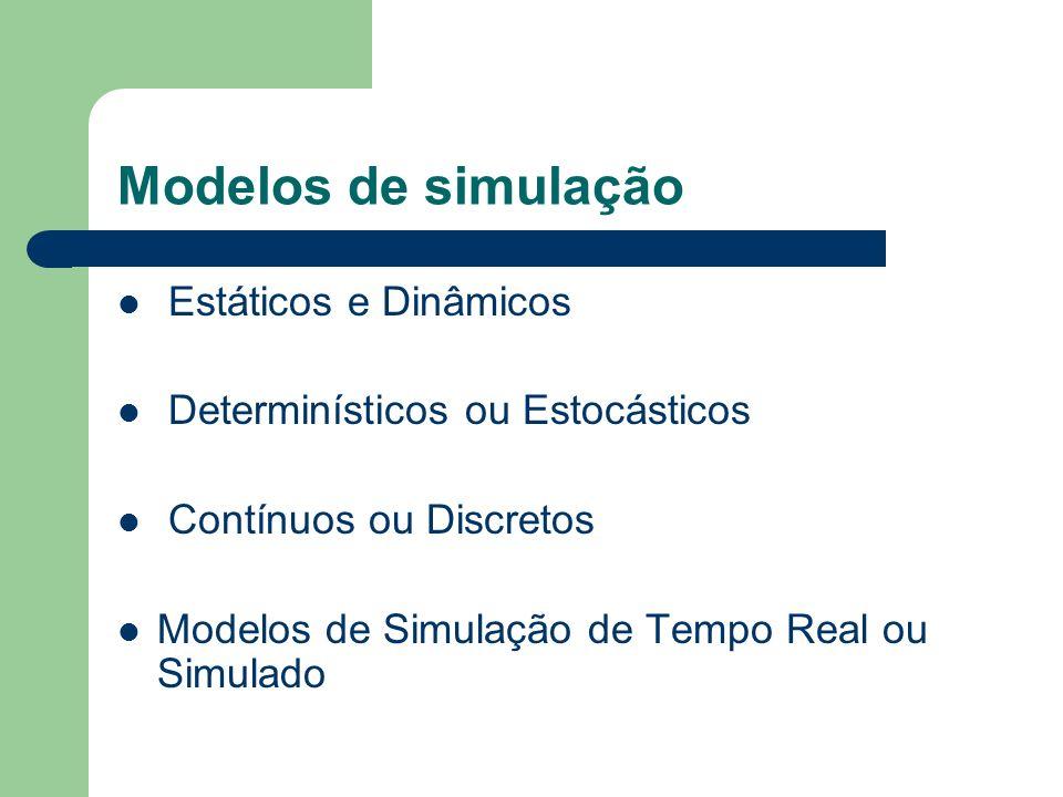 Simulador orientado a eventos Na simulação orientada a eventos existe um procedimento associado com cada tipo de evento no sistema.