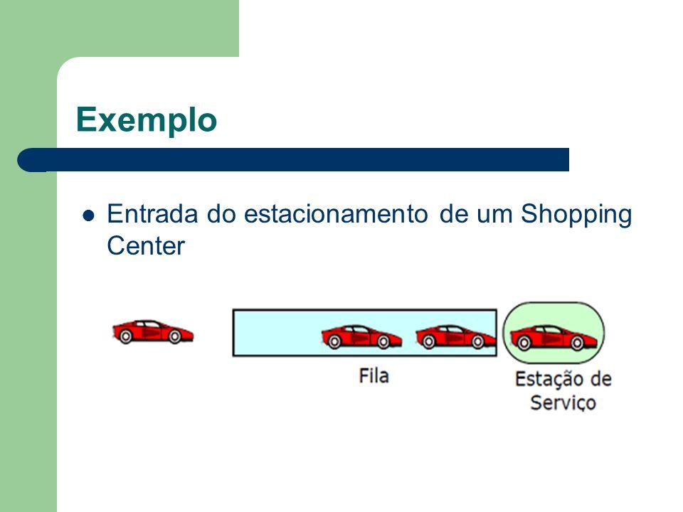 Exemplo Perguntas: 1.Qual é o tamanho médio da fila de veículos.