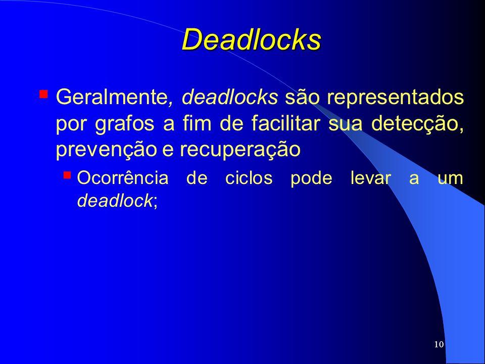 10 Deadlocks Geralmente, deadlocks são representados por grafos a fim de facilitar sua detecção, prevenção e recuperação Ocorrência de ciclos pode lev