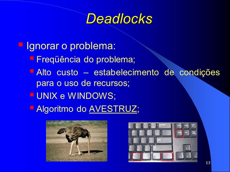 13 Deadlocks Ignorar o problema: Freqüência do problema; Alto custo – estabelecimento de condições para o uso de recursos; UNIX e WINDOWS; Algoritmo d