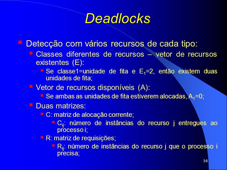 16 Deadlocks Detecção com vários recursos de cada tipo: Classes diferentes de recursos – vetor de recursos existentes (E): Se classe1=unidade de fita