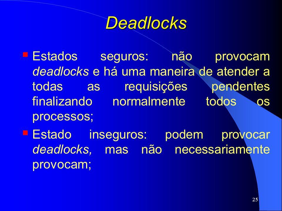 25 Deadlocks Estados seguros: não provocam deadlocks e há uma maneira de atender a todas as requisições pendentes finalizando normalmente todos os pro