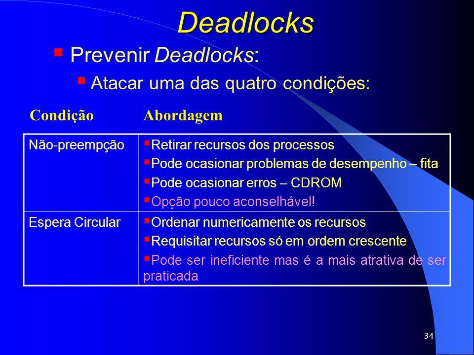 34 Deadlocks Prevenir Deadlocks: Atacar uma das quatro condições: Não-preempção Retirar recursos dos processos Pode ocasionar problemas de desempenho