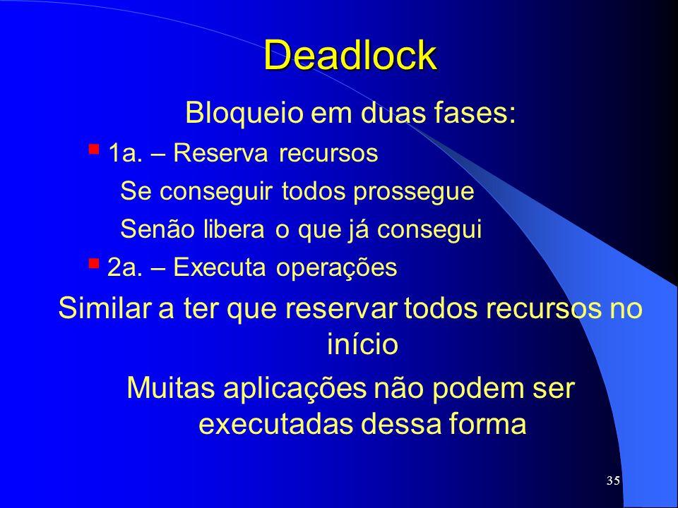 35 Deadlock Bloqueio em duas fases: 1a. – Reserva recursos Se conseguir todos prossegue Senão libera o que já consegui 2a. – Executa operações Similar