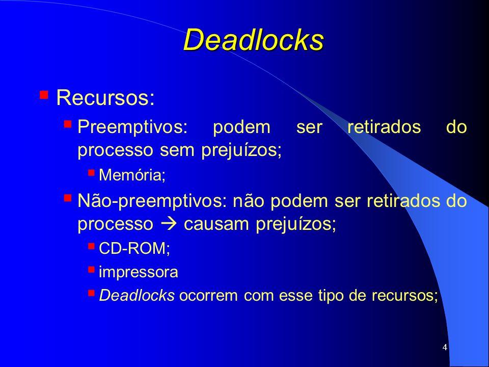 4 Deadlocks Recursos: Preemptivos: podem ser retirados do processo sem prejuízos; Memória; Não-preemptivos: não podem ser retirados do processo causam